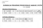 WUPEK - Izvještaj - Dnevni izvještaj za KEUB - proizvodnja i potrošnja brašna