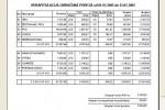 WUGO Statistika - Izvještaj - rekapitulacija obračuna poreza u programskom paketu WUGO windows ugostiteljstvo